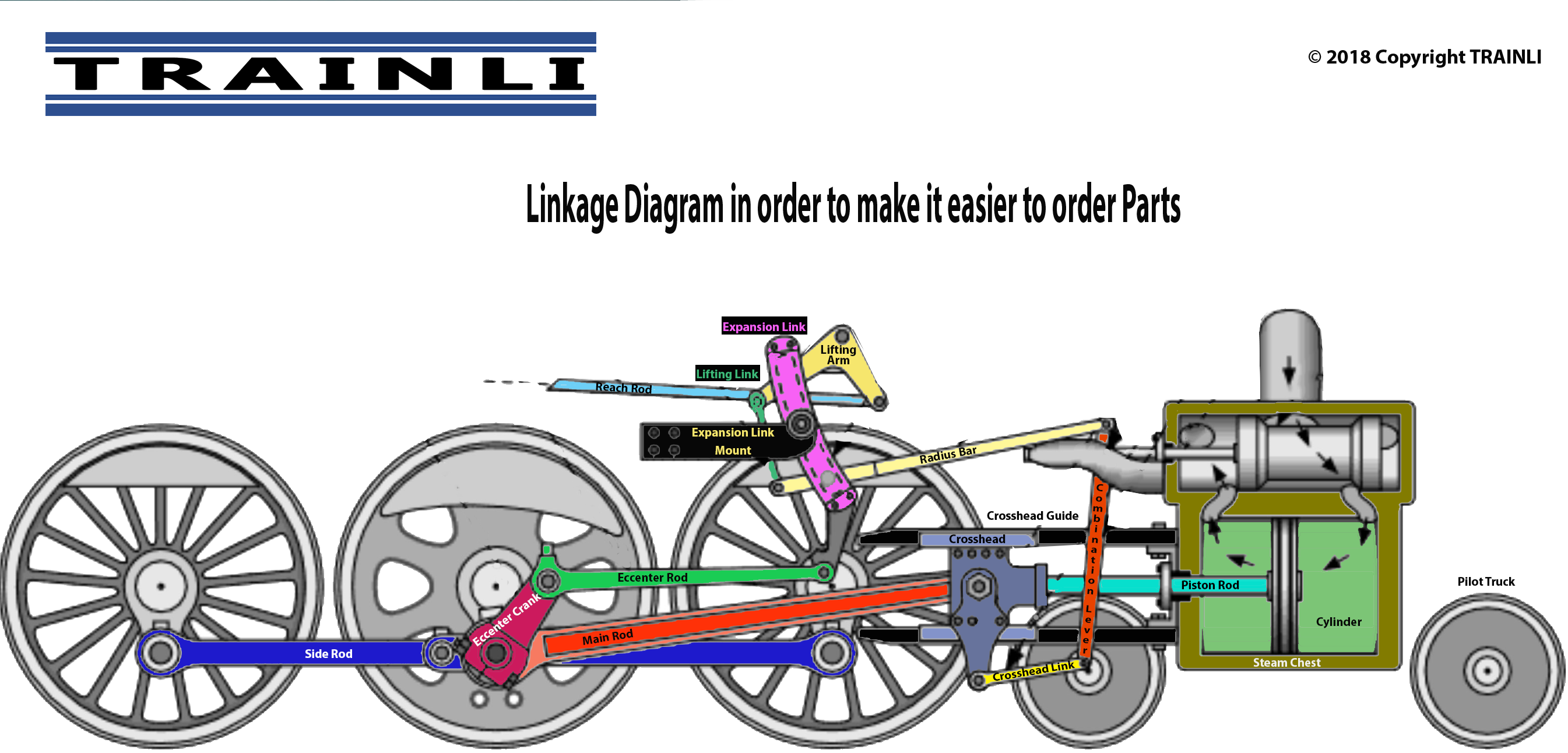 The Parts Diagram For Linkage Valve Gear Mountain Bike Picture How To Identify Lgb Steam Engines